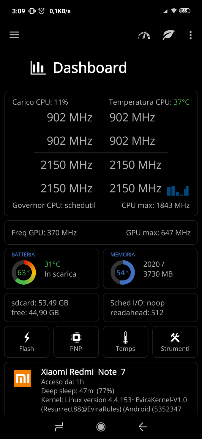 Evira, The Most Efficient Kernel for Redmi Note 7 2
