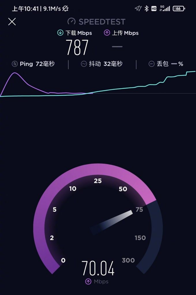 Fastest Xiaomi's 5G Speed is 787 Mbps 2