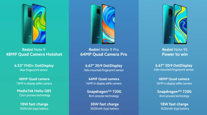 Redmi Note 9, 9S, and 9 Pro Released Globally, Specs Inside 1